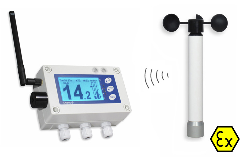 W410EX - Wireless anemometer for potentially explosive environments