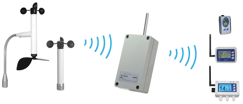 WRP 01 - Signal repeater range extender for wireless wind sensors